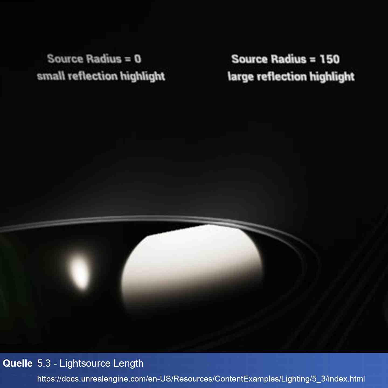 Unkorrekte Groesse der Lichtquelle